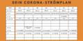 Corona – dein Strömplan